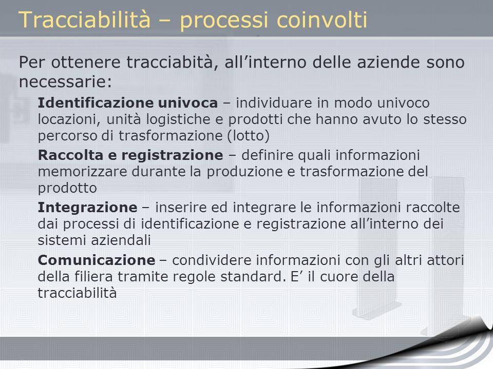Tracciabilità – processi coinvolti