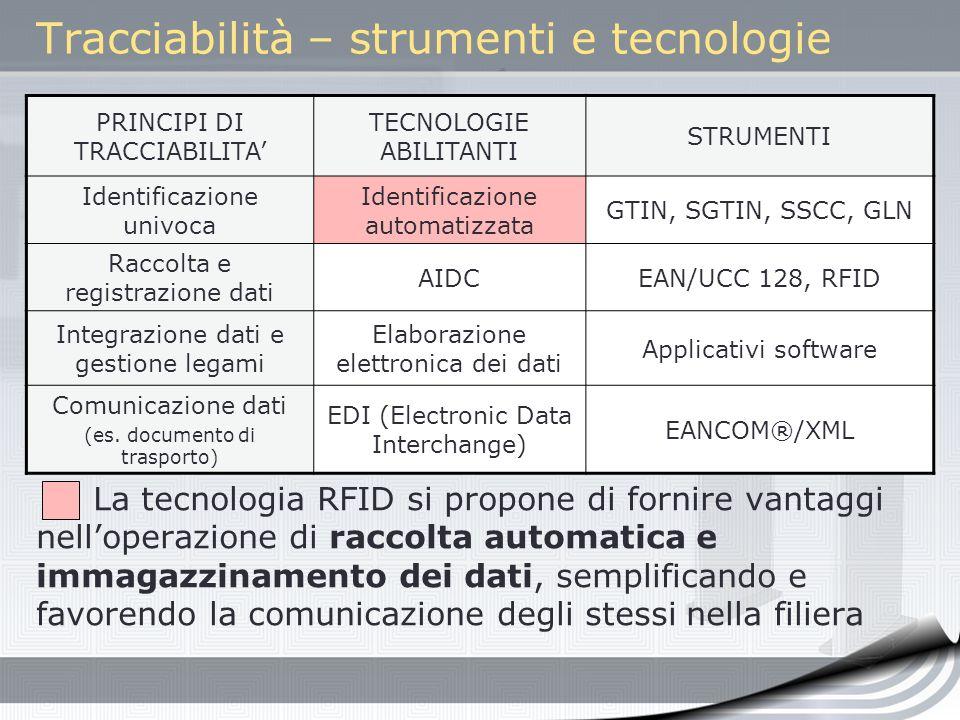 Tracciabilità – strumenti e tecnologie