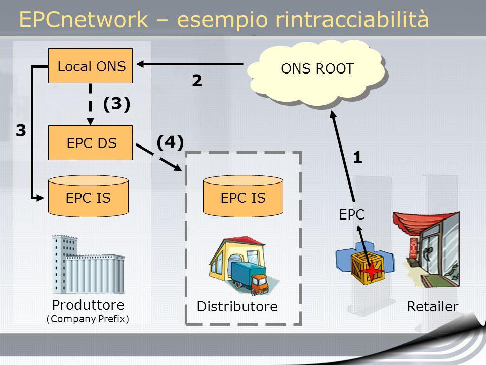 EPCnetwork – esempio rintracciabilità