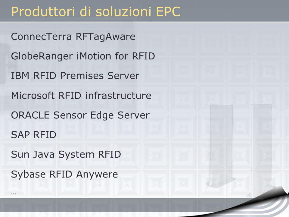 Produttori di soluzioni EPC