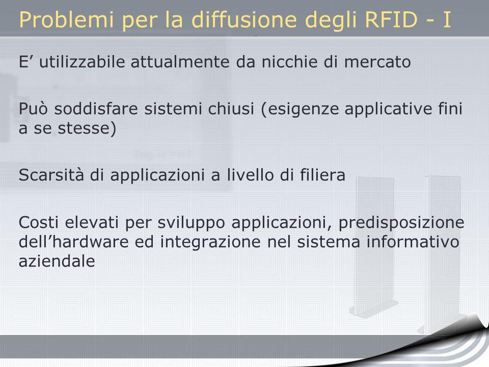 Problemi per la diffusione degli RFID - I