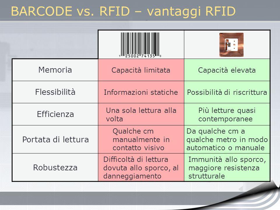 BARCODE vs. RFID – vantaggi RFID