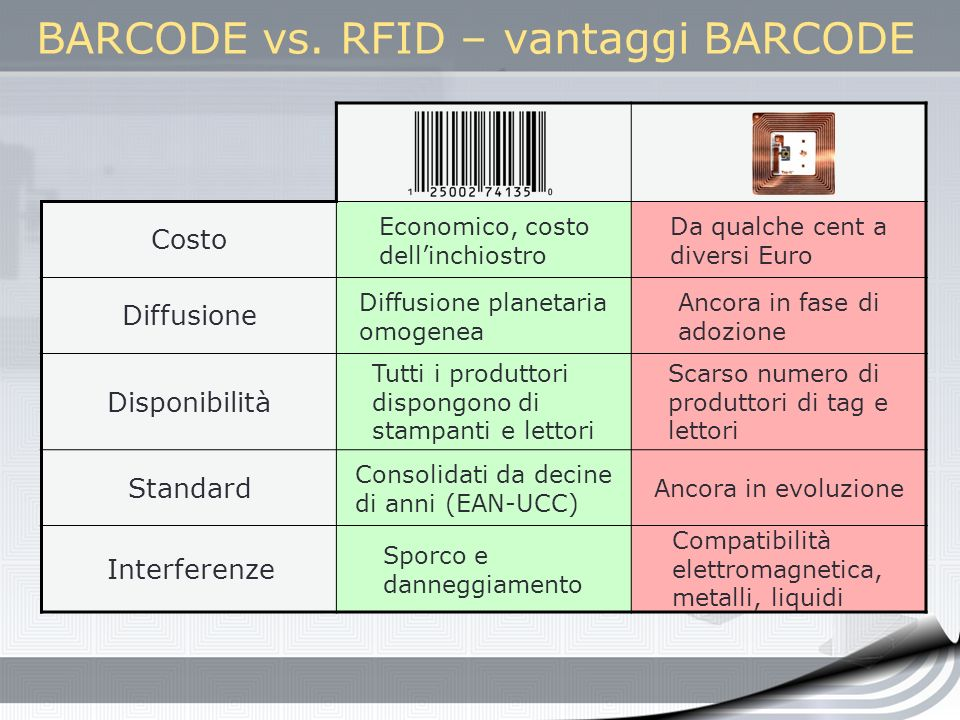 BARCODE vs. RFID – vantaggi BARCODE