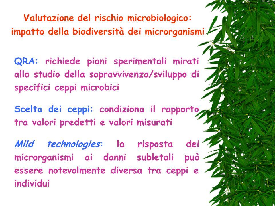 Valutazione del rischio microbiologico: impatto della biodiversità dei microrganismi