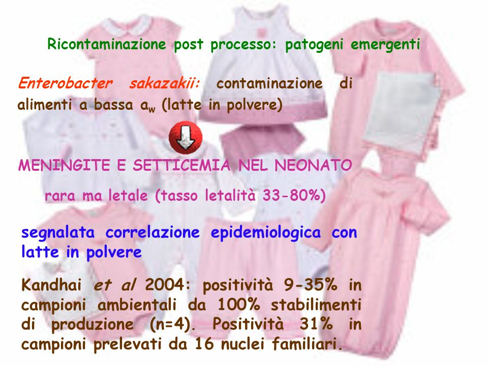 Ricontaminazione post processo: patogeni emergenti