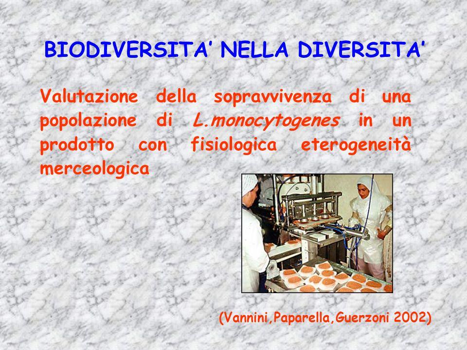 BIODIVERSITA' NELLA DIVERSITA'