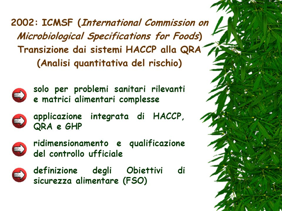 2002: ICMSF (International Commission on Microbiological Specifications for Foods) Transizione dai sistemi HACCP alla QRA (Analisi quantitativa del rischio)