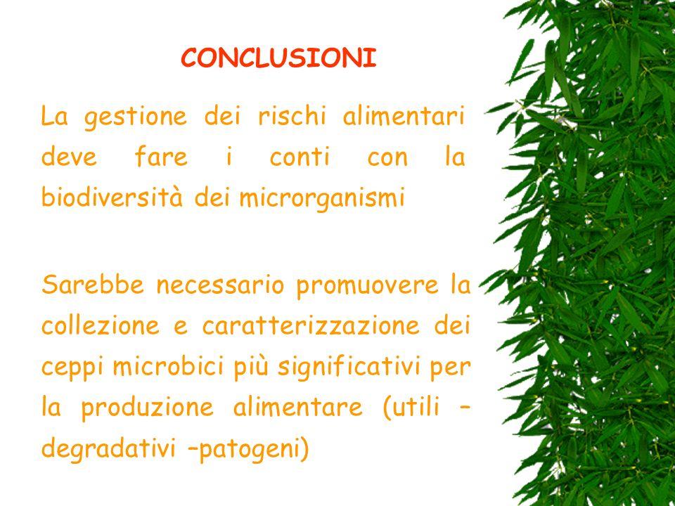 CONCLUSIONILa gestione dei rischi alimentari deve fare i conti con la biodiversità dei microrganismi.