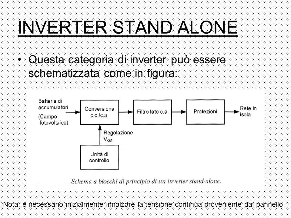 INVERTER STAND ALONE Questa categoria di inverter può essere schematizzata come in figura: