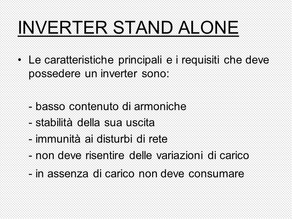 INVERTER STAND ALONE - in assenza di carico non deve consumare