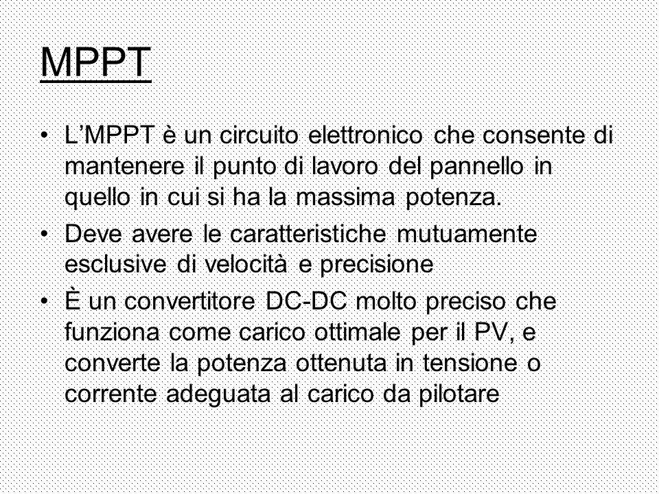 MPPT L'MPPT è un circuito elettronico che consente di mantenere il punto di lavoro del pannello in quello in cui si ha la massima potenza.