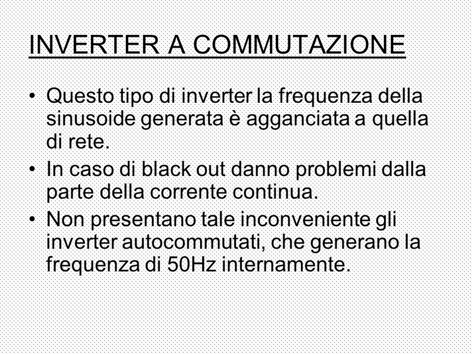 INVERTER A COMMUTAZIONE