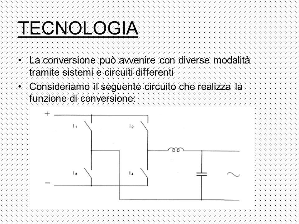 TECNOLOGIA La conversione può avvenire con diverse modalità tramite sistemi e circuiti differenti.