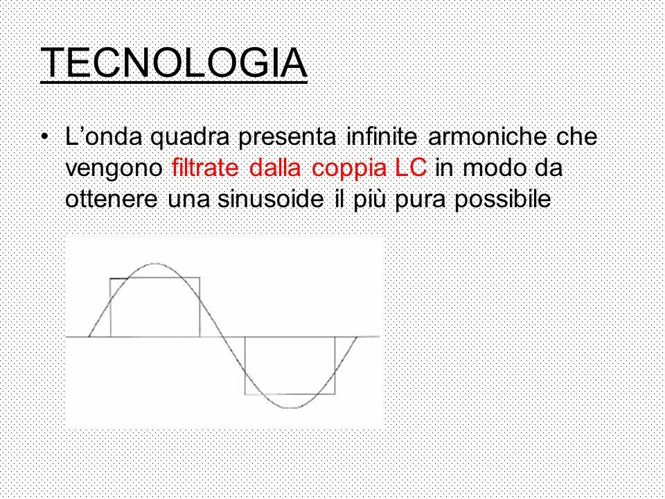 TECNOLOGIA L'onda quadra presenta infinite armoniche che vengono filtrate dalla coppia LC in modo da ottenere una sinusoide il più pura possibile.
