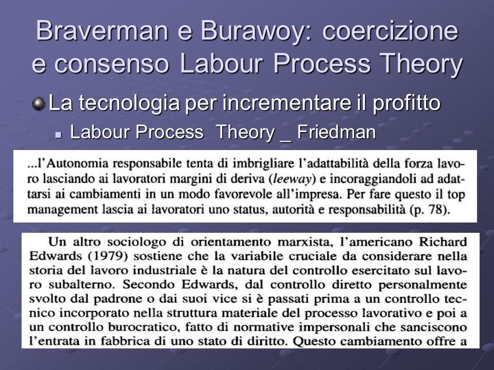 Braverman e Burawoy: coercizione e consenso Labour Process Theory