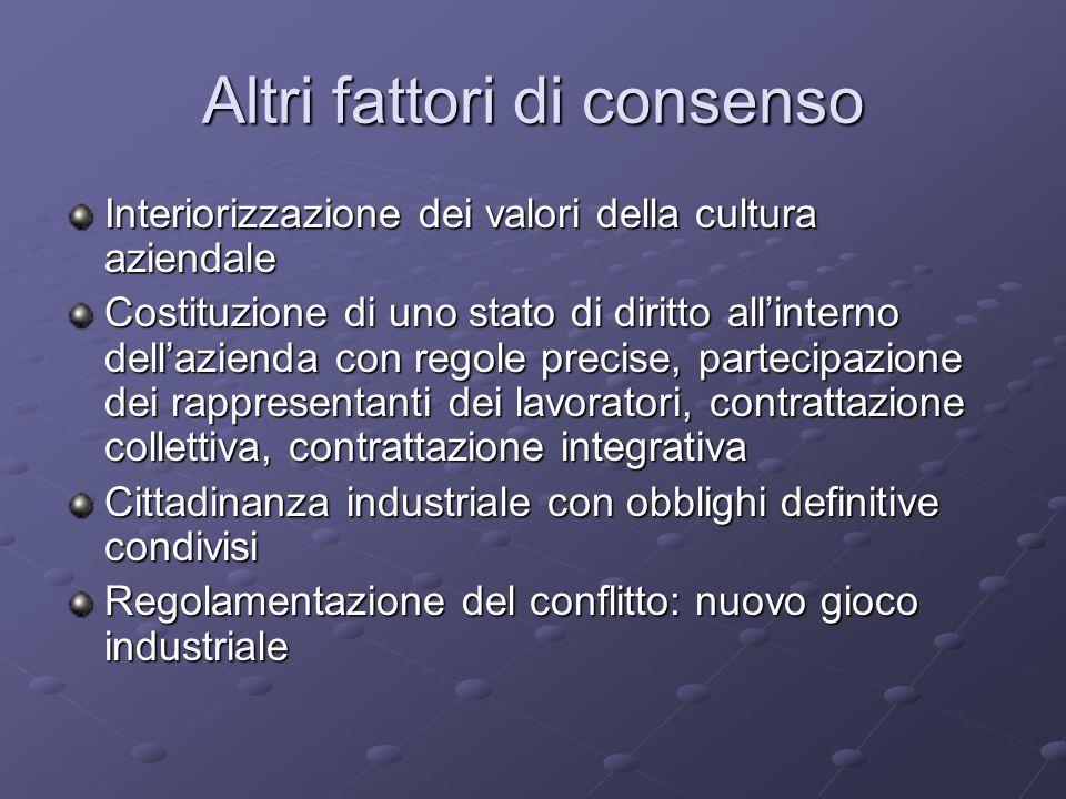 Altri fattori di consenso