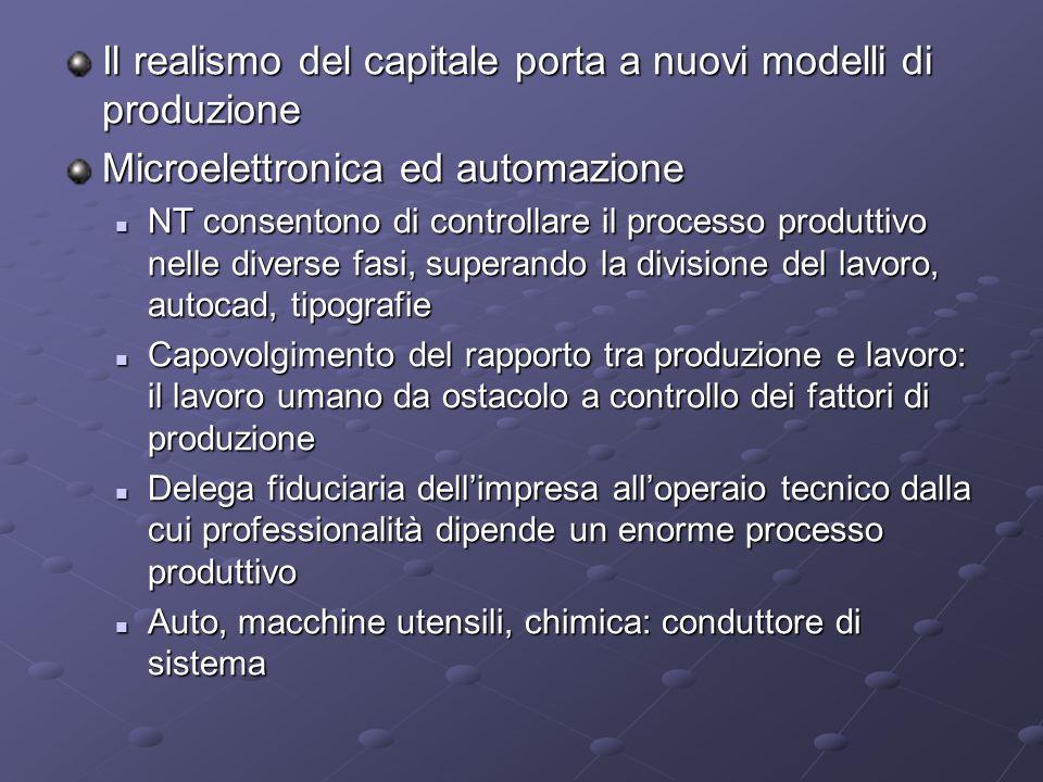 Il realismo del capitale porta a nuovi modelli di produzione