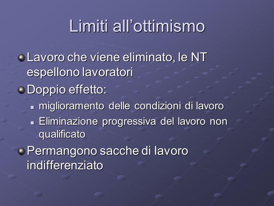 Limiti all'ottimismo Lavoro che viene eliminato, le NT espellono lavoratori. Doppio effetto: miglioramento delle condizioni di lavoro.