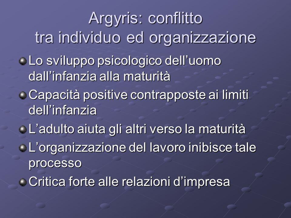 Argyris: conflitto tra individuo ed organizzazione
