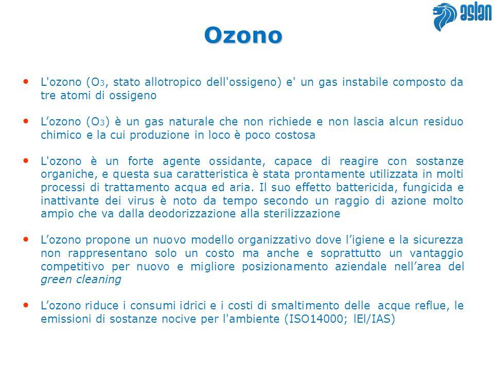 Ozono L ozono (O3, stato allotropico dell ossigeno) e un gas instabile composto da tre atomi di ossigeno.