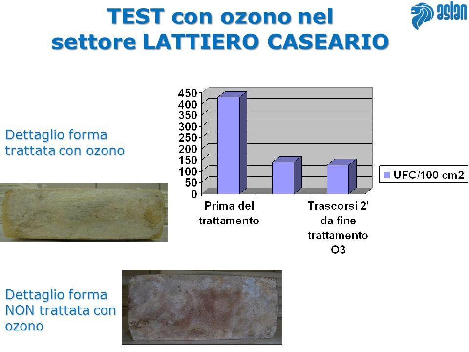 TEST con ozono nel settore LATTIERO CASEARIO