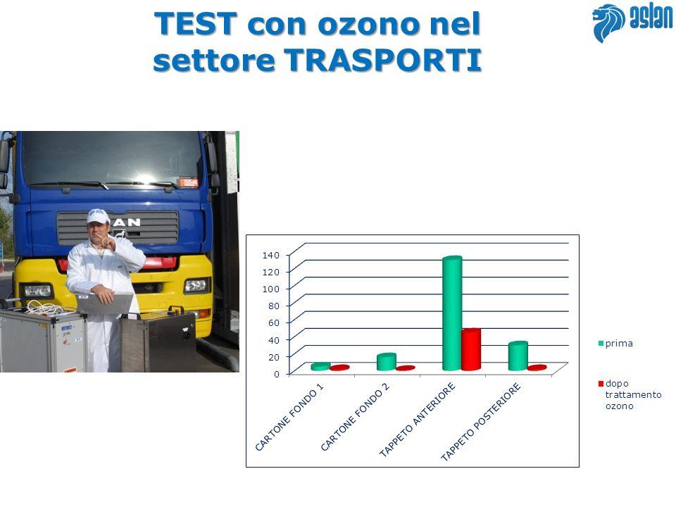 TEST con ozono nel settore TRASPORTI