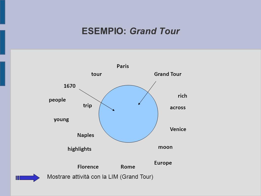 ESEMPIO: Grand Tour Paris tour Grand Tour 1670 rich people trip across