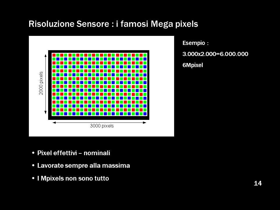 Risoluzione Sensore : i famosi Mega pixels