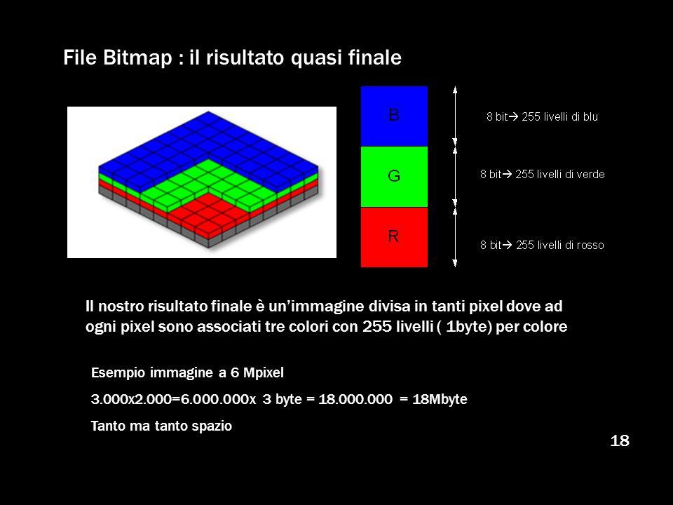 File Bitmap : il risultato quasi finale