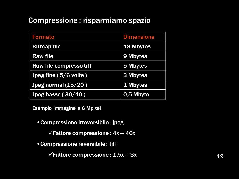 Compressione : risparmiamo spazio