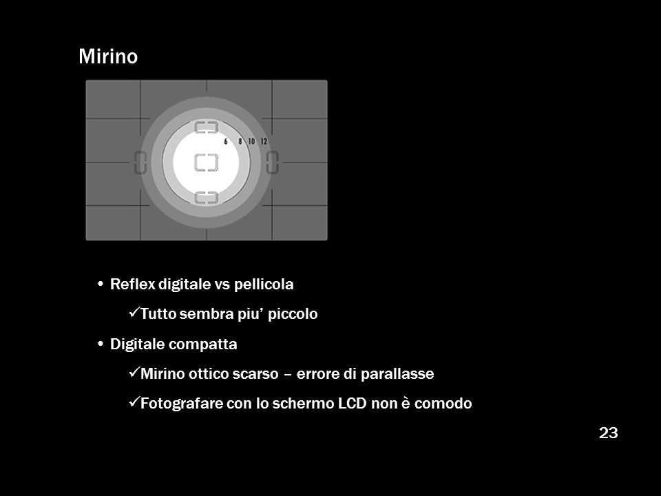 Mirino Reflex digitale vs pellicola Tutto sembra piu' piccolo