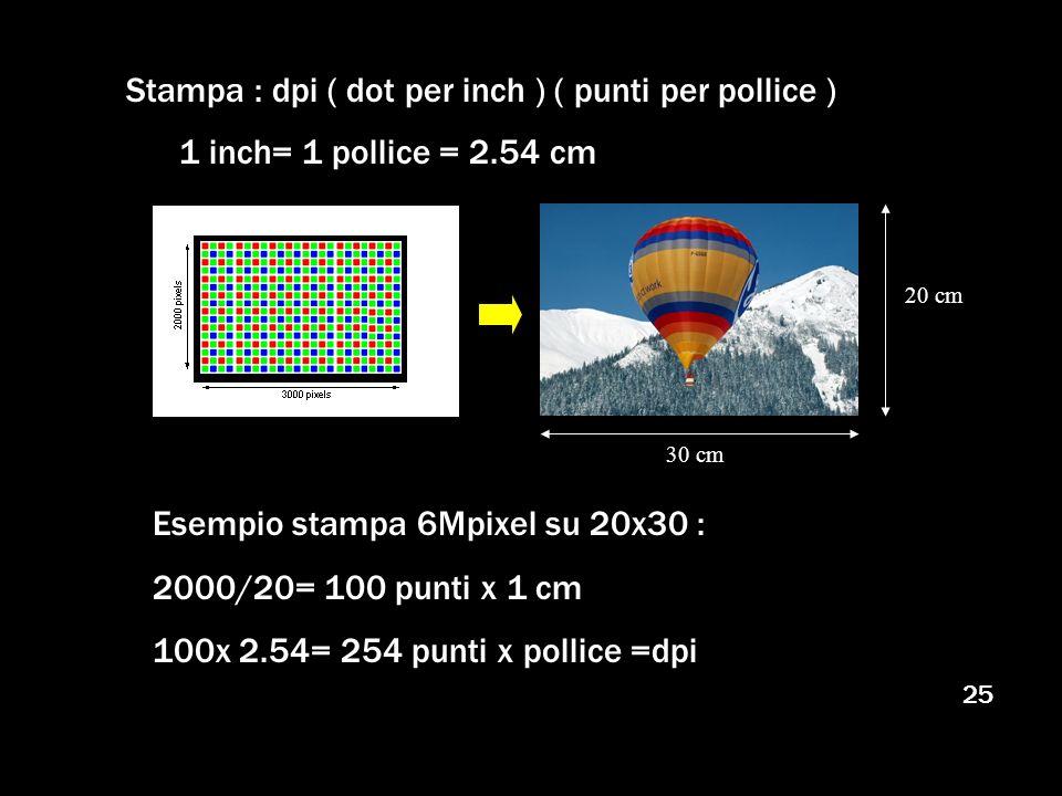 Stampa : dpi ( dot per inch ) ( punti per pollice )