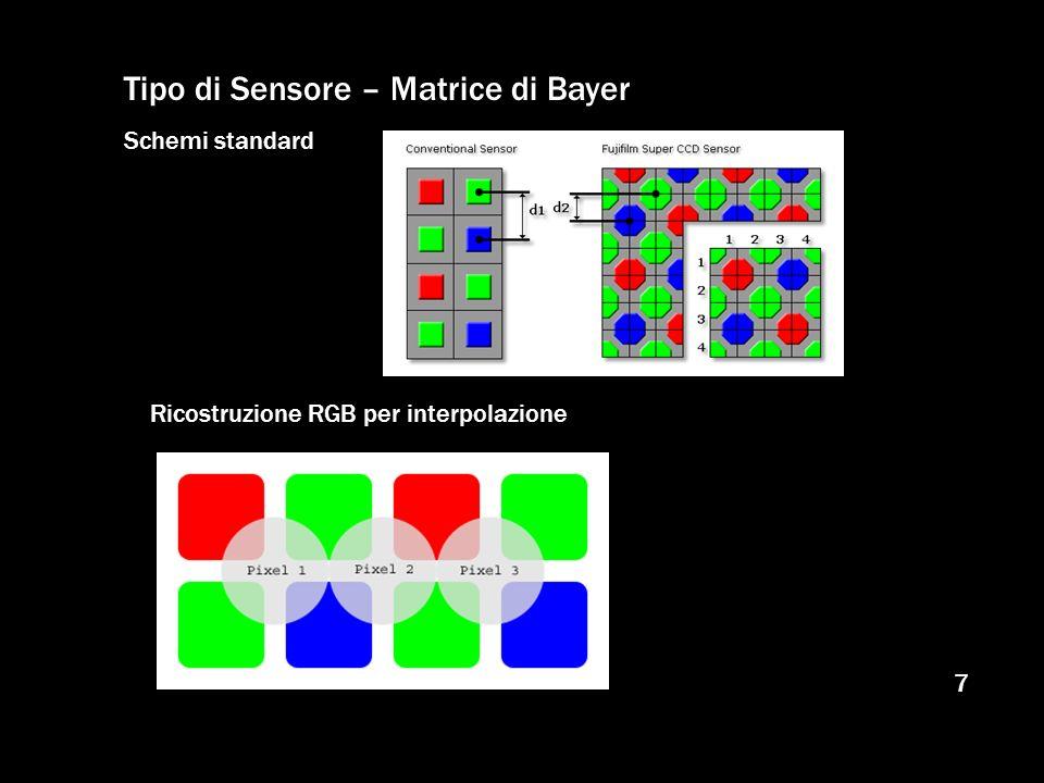 Tipo di Sensore – Matrice di Bayer