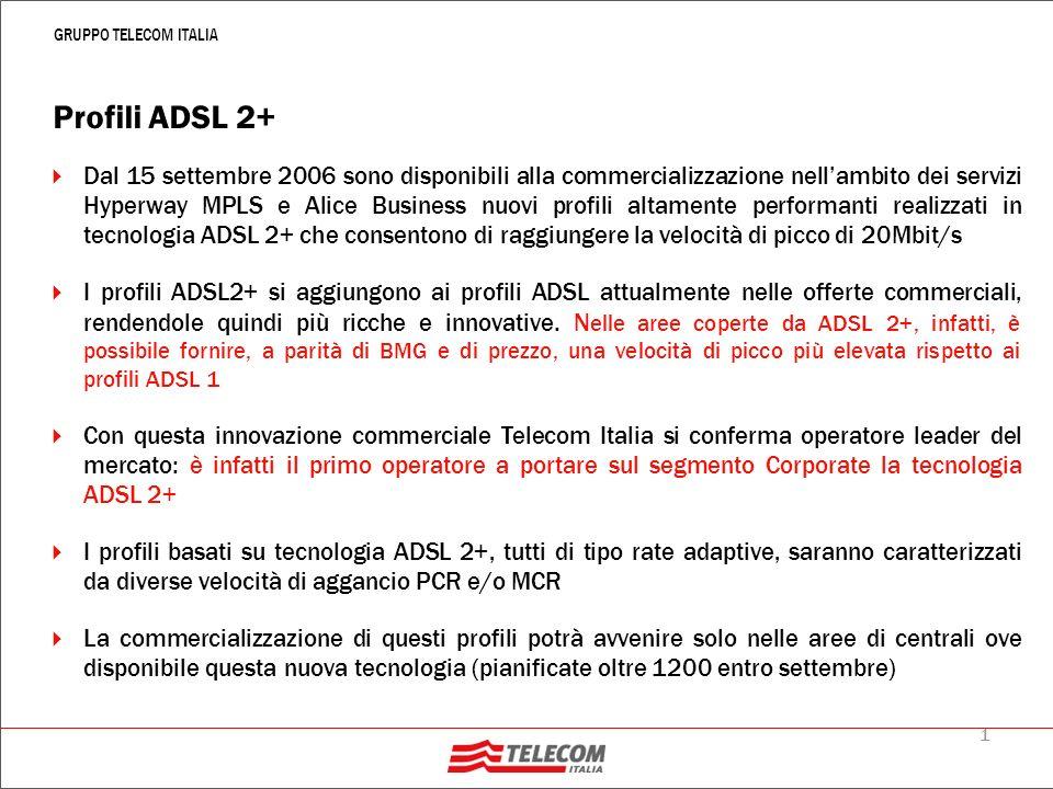 ADSL2+: velocità di navigazione e copertura