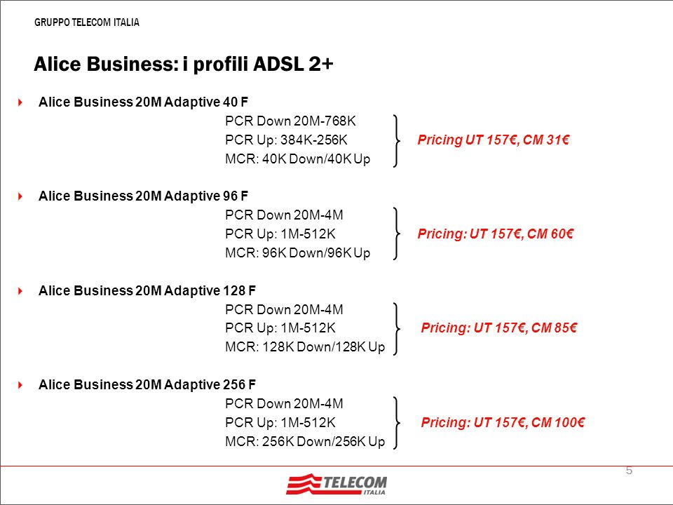 Alice Business: i profili ADSL 2+