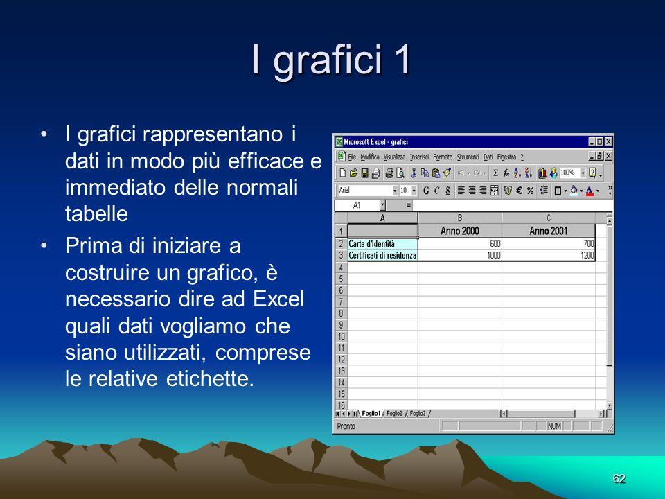 I grafici 1 I grafici rappresentano i dati in modo più efficace e immediato delle normali tabelle.