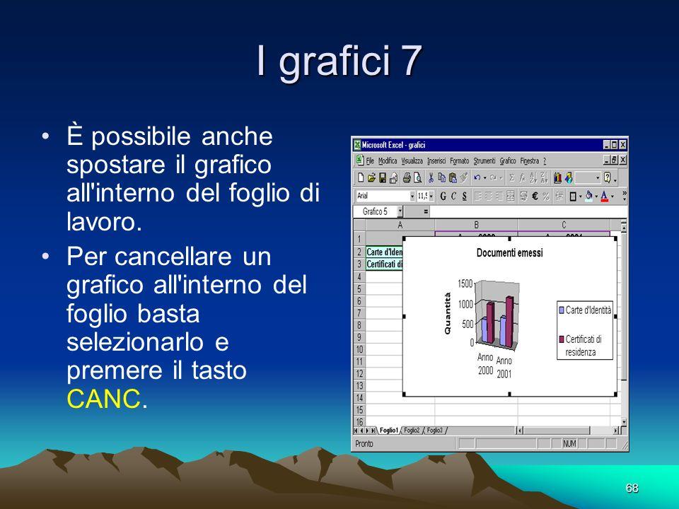 I grafici 7 È possibile anche spostare il grafico all interno del foglio di lavoro.