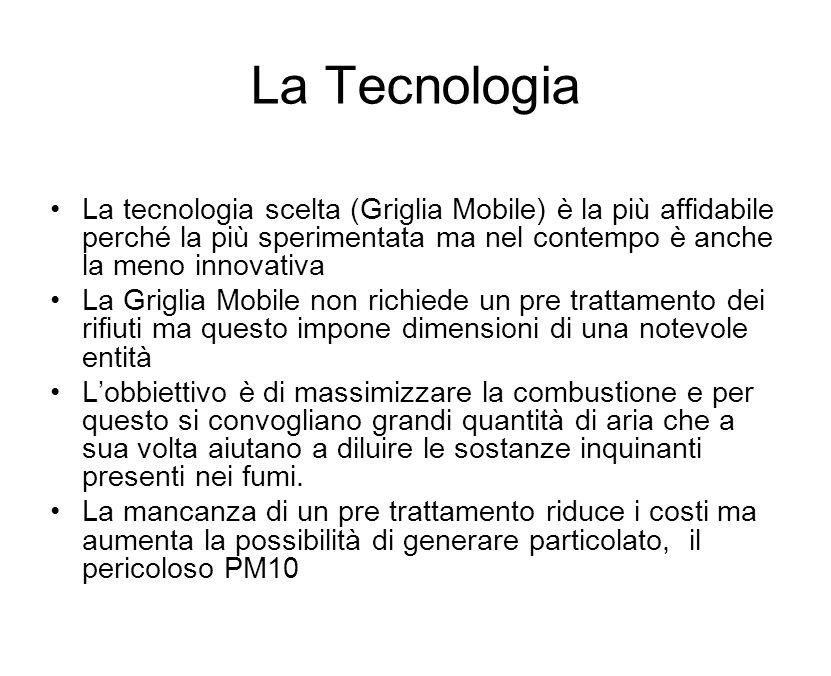 La Tecnologia La tecnologia scelta (Griglia Mobile) è la più affidabile perché la più sperimentata ma nel contempo è anche la meno innovativa.