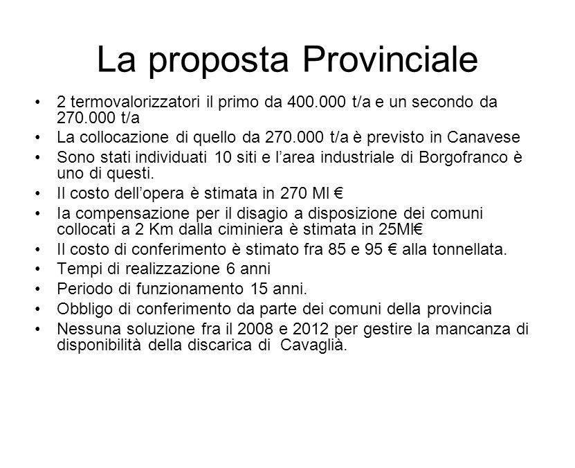 La proposta Provinciale