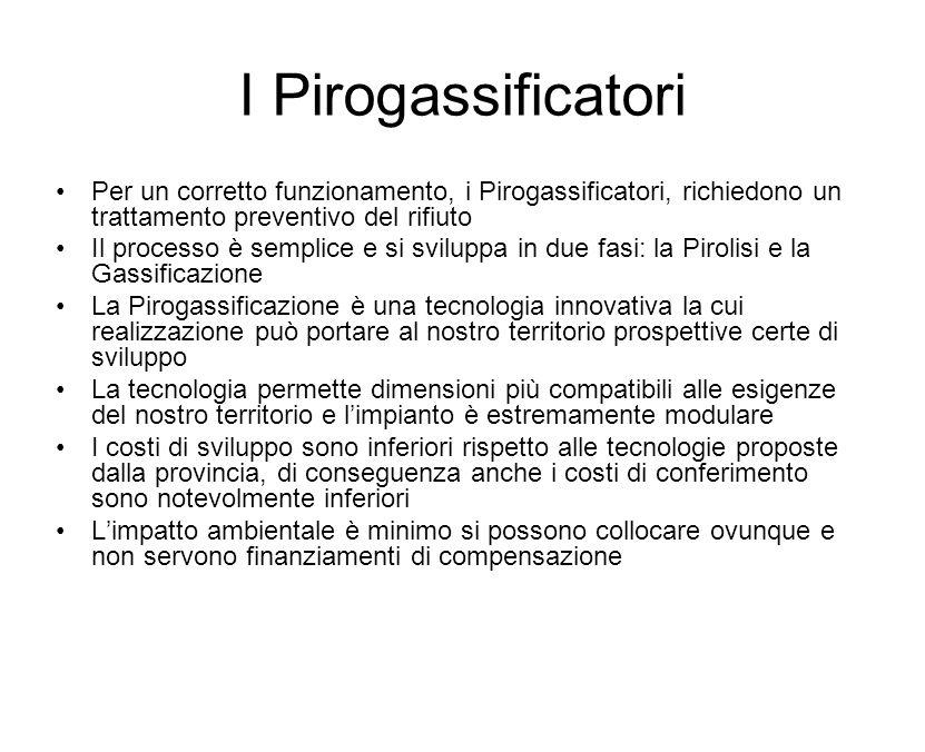 I Pirogassificatori Per un corretto funzionamento, i Pirogassificatori, richiedono un trattamento preventivo del rifiuto.