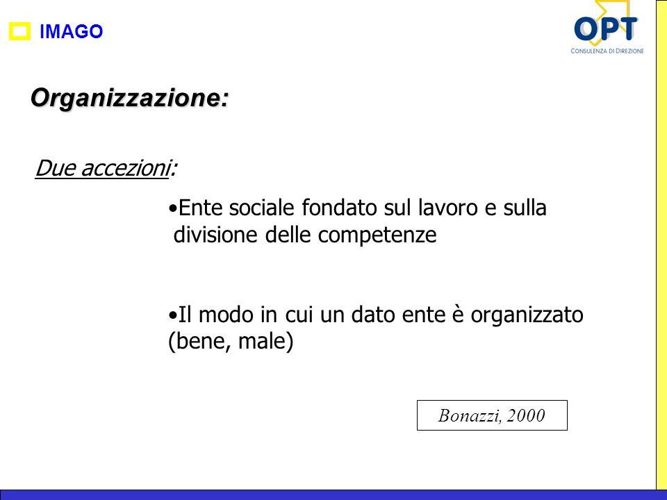 Organizzazione: Due accezioni: