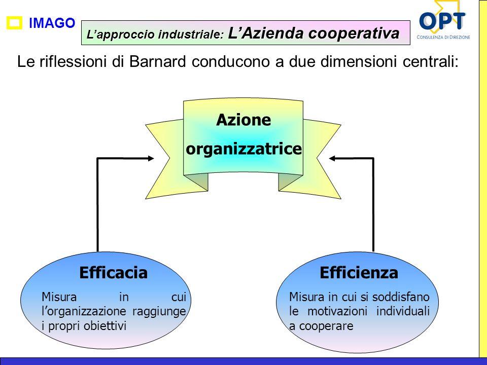 Azione organizzatrice Efficacia Efficienza