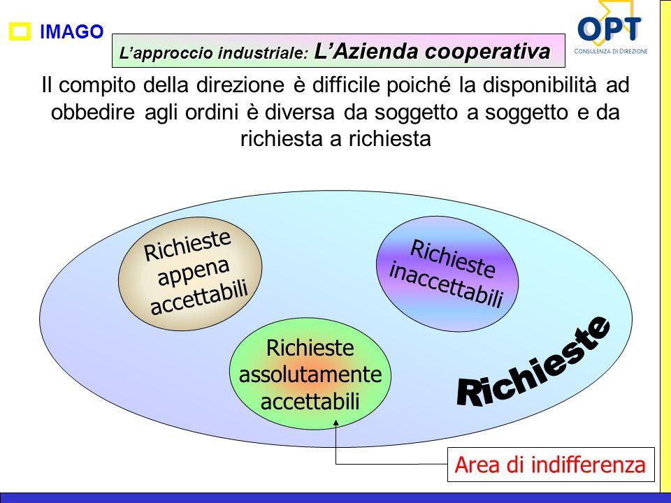 L'approccio industriale: L'Azienda cooperativa