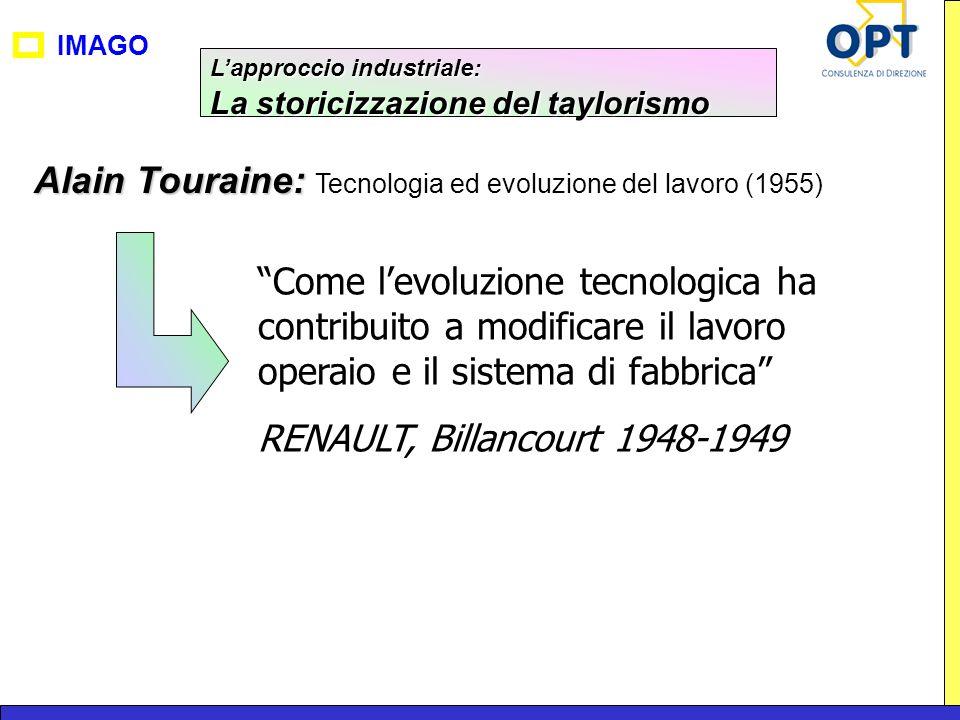 Alain Touraine: Tecnologia ed evoluzione del lavoro (1955)
