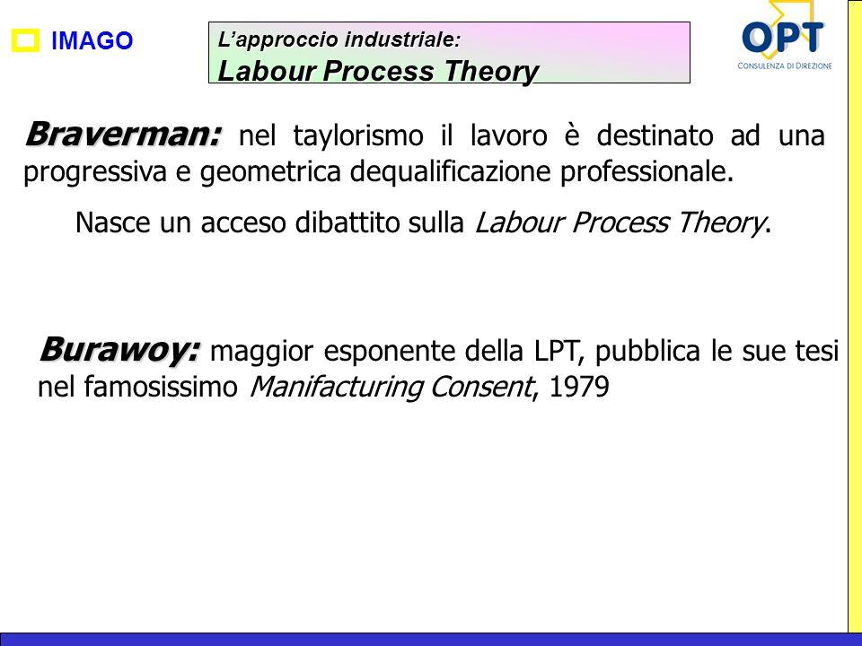 Nasce un acceso dibattito sulla Labour Process Theory.