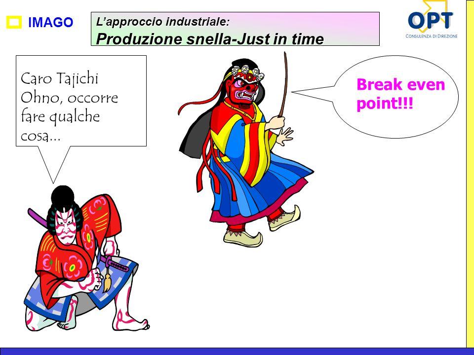 Produzione snella-Just in time