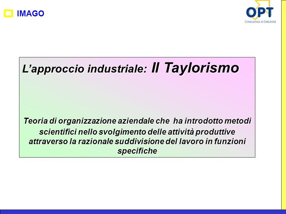 L'approccio industriale: Il Taylorismo
