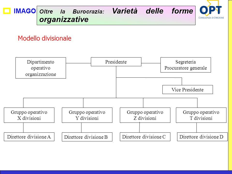 Oltre la Burocrazia: Varietà delle forme organizzative
