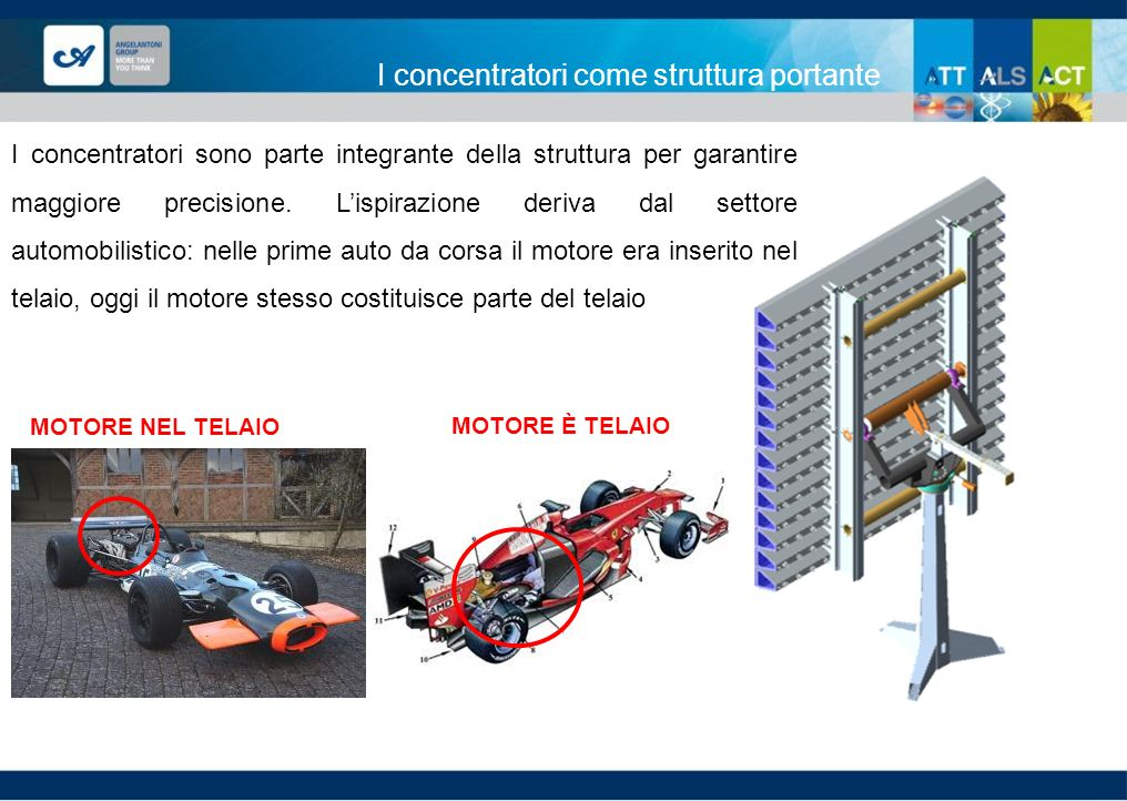 I concentratori come struttura portante