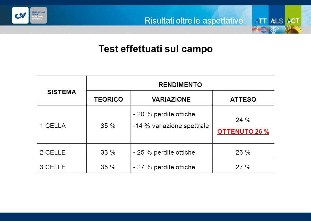 Test effettuati sul campo